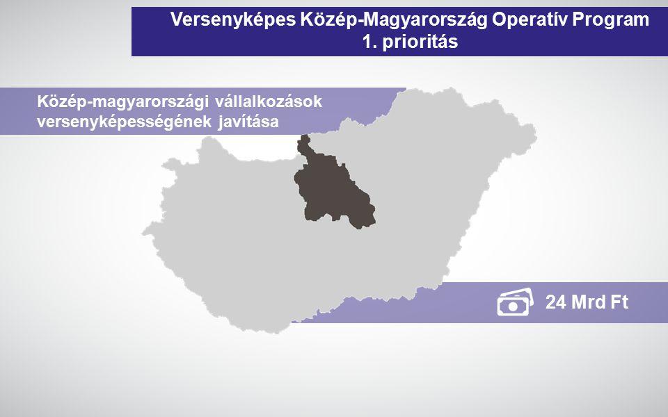 www.gwconsulting.hu Versenyképes Közép-Magyarország Operatív Program 1.