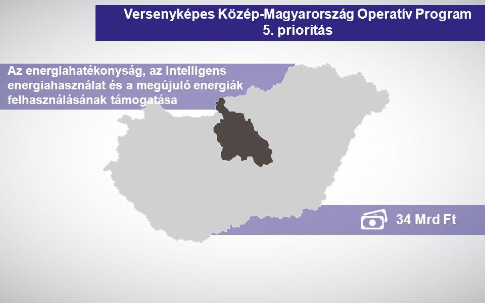 www.gwconsulting.hu Versenyképes Közép-Magyarország Operatív Program 5.