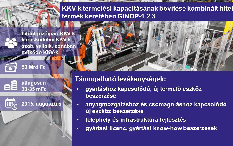 KKV-k termelési kapacitásának bővítése kombinált hitel termék keretében GINOP-1.2.3 gyártáshoz kapcsolódó, új termelő eszköz beszerzése anyagmozgatáshoz és csomagoláshoz kapcsolódó új eszköz beszerzése telephely és infrastruktúra fejlesztés gyártási licenc, gyártási know-how beszerzések feldolgozóipari KKV-k kereskedelmi KKV-k szab.