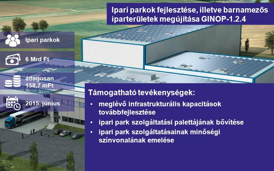 Ipari parkok fejlesztése, illetve barnamezős iparterületek megújítása GINOP-1.2.4 Ipari parkok 6 Mrd Ft 2015.