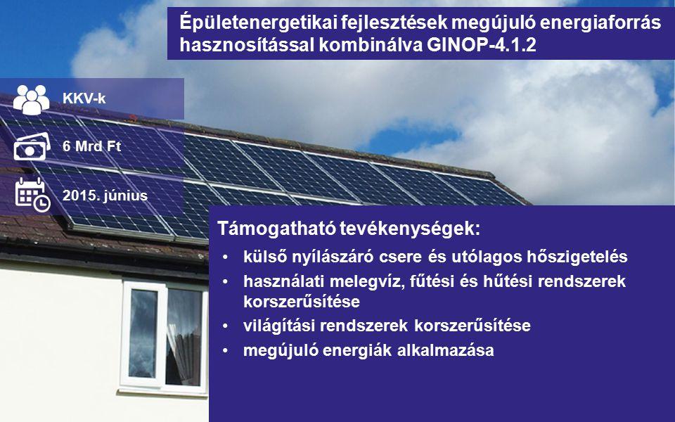 Épületenergetikai fejlesztések megújuló energiaforrás hasznosítással kombinálva GINOP-4.1.2 külső nyílászáró csere és utólagos hőszigetelés használati melegvíz, fűtési és hűtési rendszerek korszerűsítése világítási rendszerek korszerűsítése megújuló energiák alkalmazása KKV-k 6 Mrd Ft 2015.