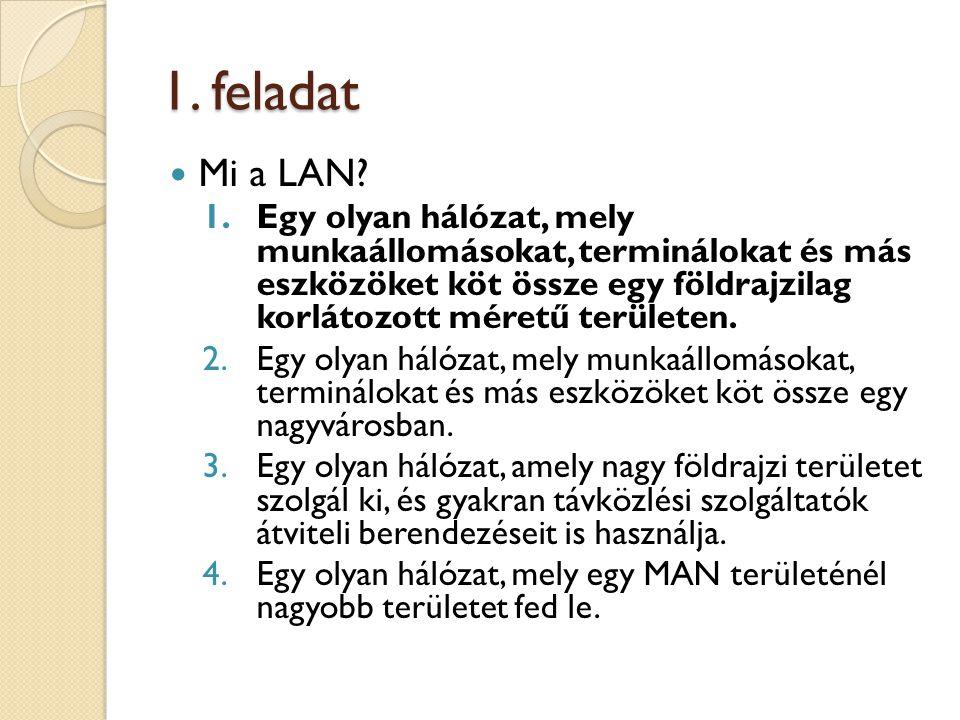 1. feladat Mi a LAN.
