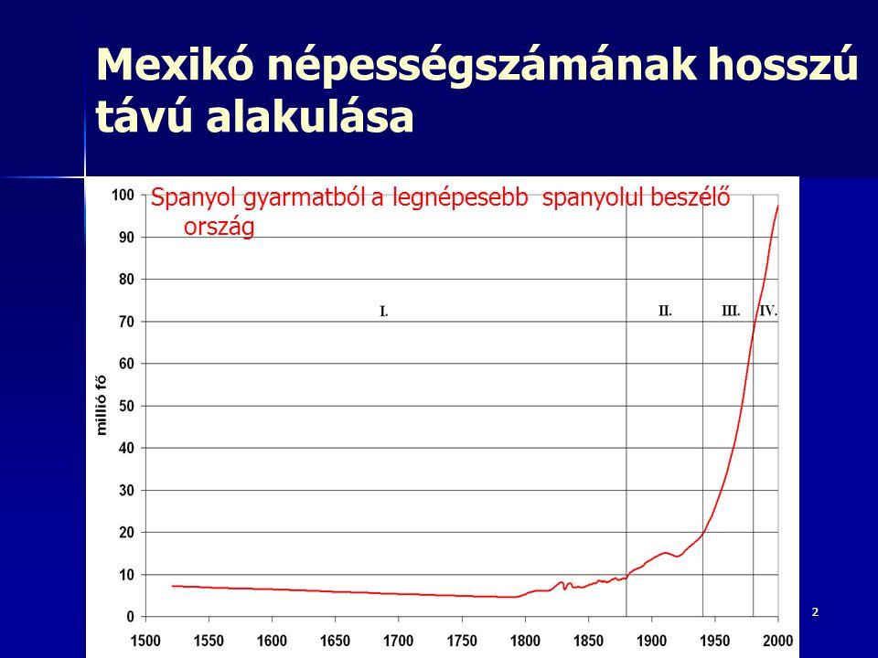 22 Mexikó népességszámának hosszú távú alakulása Spanyol gyarmatból a legnépesebb spanyolul beszélő ország
