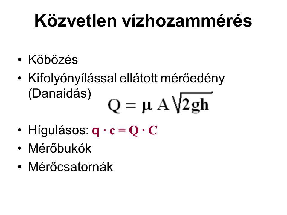 Közvetlen vízhozammérés Köbözés Kifolyónyílással ellátott mérőedény (Danaidás) Hígulásos: q ∙ c = Q ∙ C Mérőbukók Mérőcsatornák