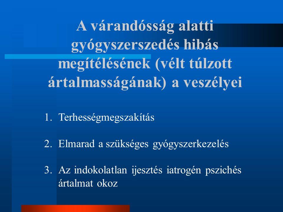 A várandósság alatti gyógyszerszedés hibás megítélésének (vélt túlzott ártalmasságának) a veszélyei 1.Terhességmegszakítás 2.Elmarad a szükséges gyógy