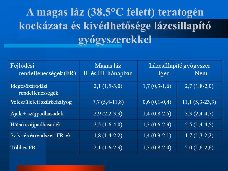A magas láz (38,5°C felett) teratogén kockázata és kivédhetősége lázcsillapító gyógyszerekkel Fejlődési rendellenességek (FR) Magas láz II. és III. hó