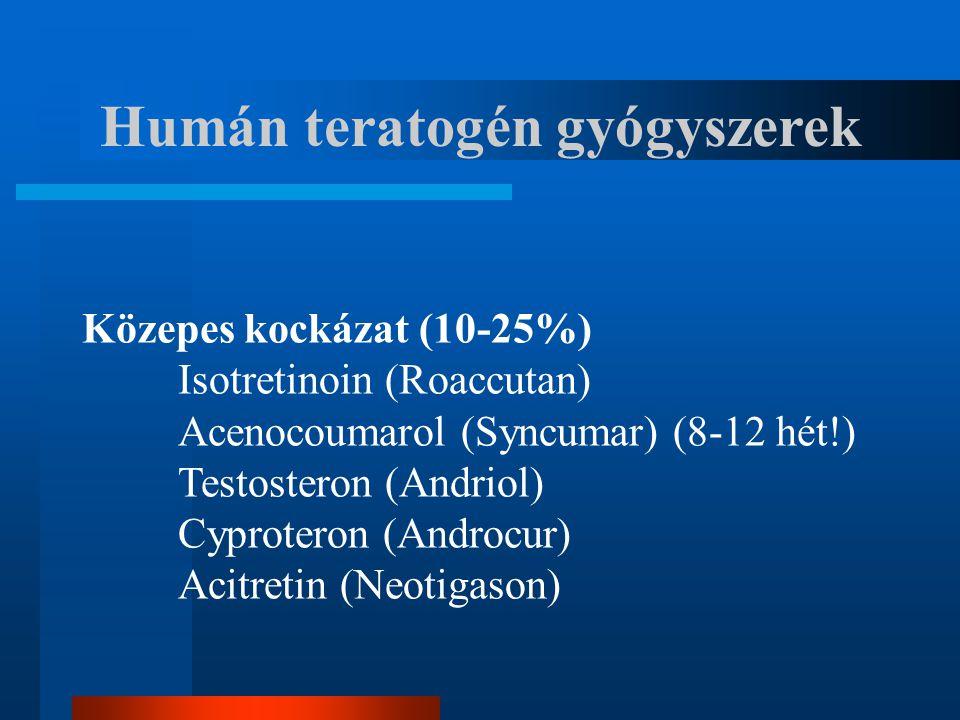 Humán teratogén gyógyszerek Közepes kockázat (10-25%) Isotretinoin (Roaccutan) Acenocoumarol (Syncumar) (8-12 hét!) Testosteron (Andriol) Cyproteron (