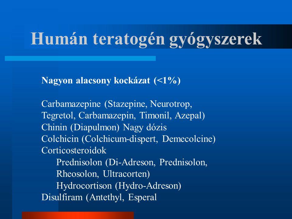 Humán teratogén gyógyszerek Nagyon alacsony kockázat (<1%) Carbamazepine (Stazepine, Neurotrop, Tegretol, Carbamazepin, Timonil, Azepal) Chinin (Diapu