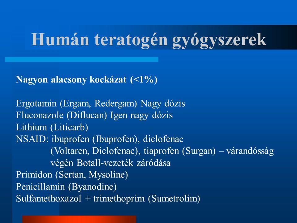 Humán teratogén gyógyszerek Nagyon alacsony kockázat (<1%) Ergotamin (Ergam, Redergam) Nagy dózis Fluconazole (Diflucan) Igen nagy dózis Lithium (Liti