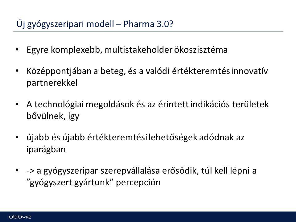 Új gyógyszeripari modell – Pharma 3.0? Egyre komplexebb, multistakeholder ökoszisztéma Középpontjában a beteg, és a valódi értékteremtés innovatív par