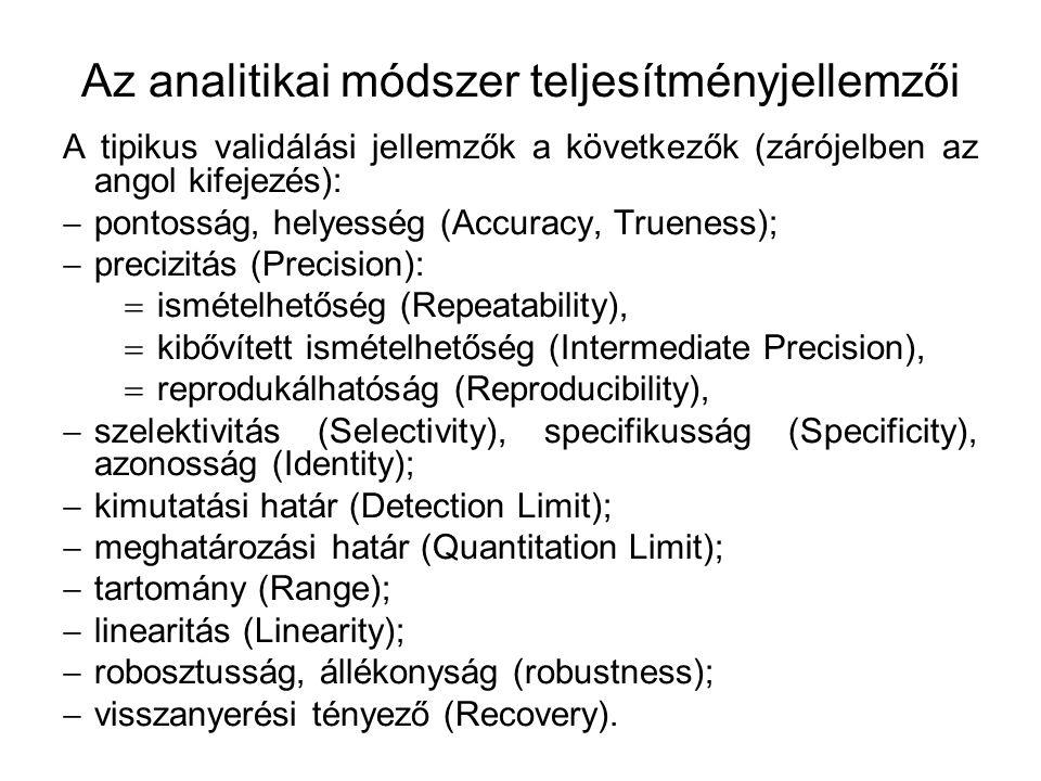 Az analitikai módszer teljesítményjellemzői A tipikus validálási jellemzők a következők (zárójelben az angol kifejezés):  pontosság, helyesség (Accuracy, Trueness);  precizitás (Precision):  ismételhetőség (Repeatability),  kibővített ismételhetőség (Intermediate Precision),  reprodukálhatóság (Reproducibility),  szelektivitás (Selectivity), specifikusság (Specificity), azonosság (Identity);  kimutatási határ (Detection Limit);  meghatározási határ (Quantitation Limit);  tartomány (Range);  linearitás (Linearity);  robosztusság, állékonyság (robustness);  visszanyerési tényező (Recovery).