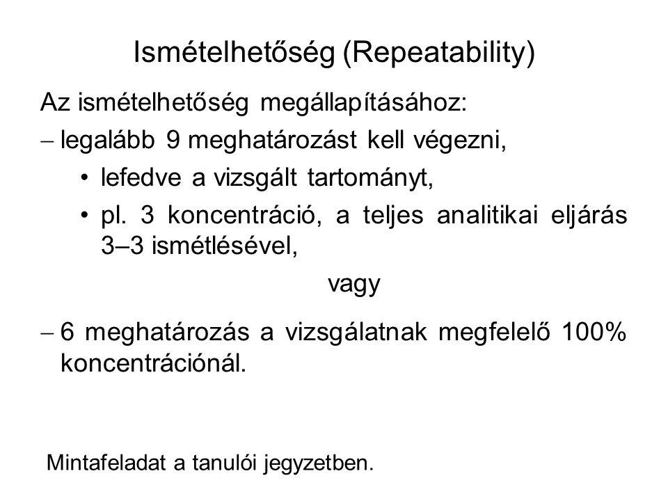 Ismételhetőség (Repeatability) Az ismételhetőség megállapításához:  legalább 9 meghatározást kell végezni, lefedve a vizsgált tartományt, pl.