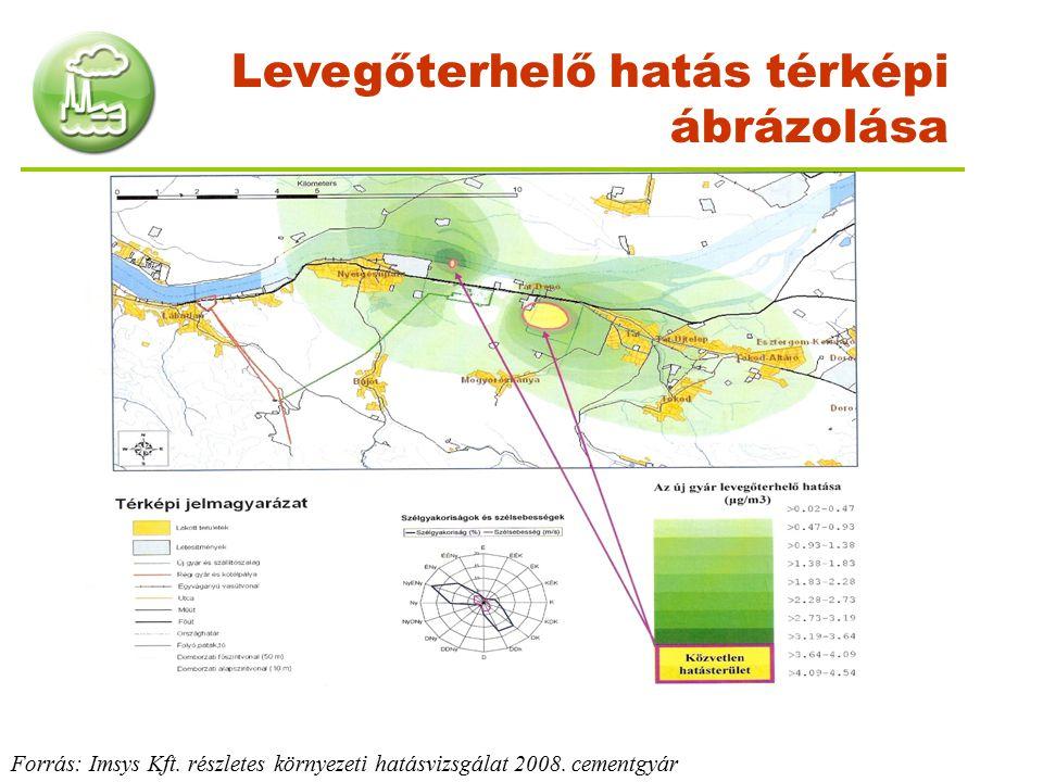 Forrás: Imsys Kft. részletes környezeti hatásvizsgálat 2008. cementgyár Levegőterhelő hatás térképi ábrázolása