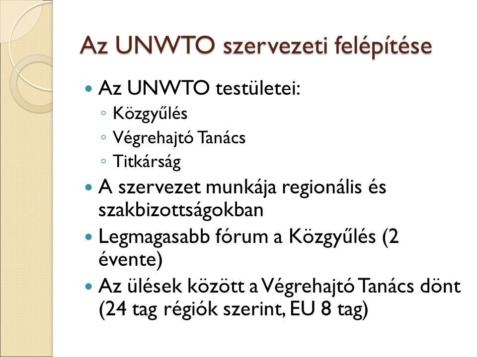 Az UNWTO szervezeti felépítése Az UNWTO testületei: ◦ Közgyűlés ◦ Végrehajtó Tanács ◦ Titkárság A szervezet munkája regionális és szakbizottságokban L