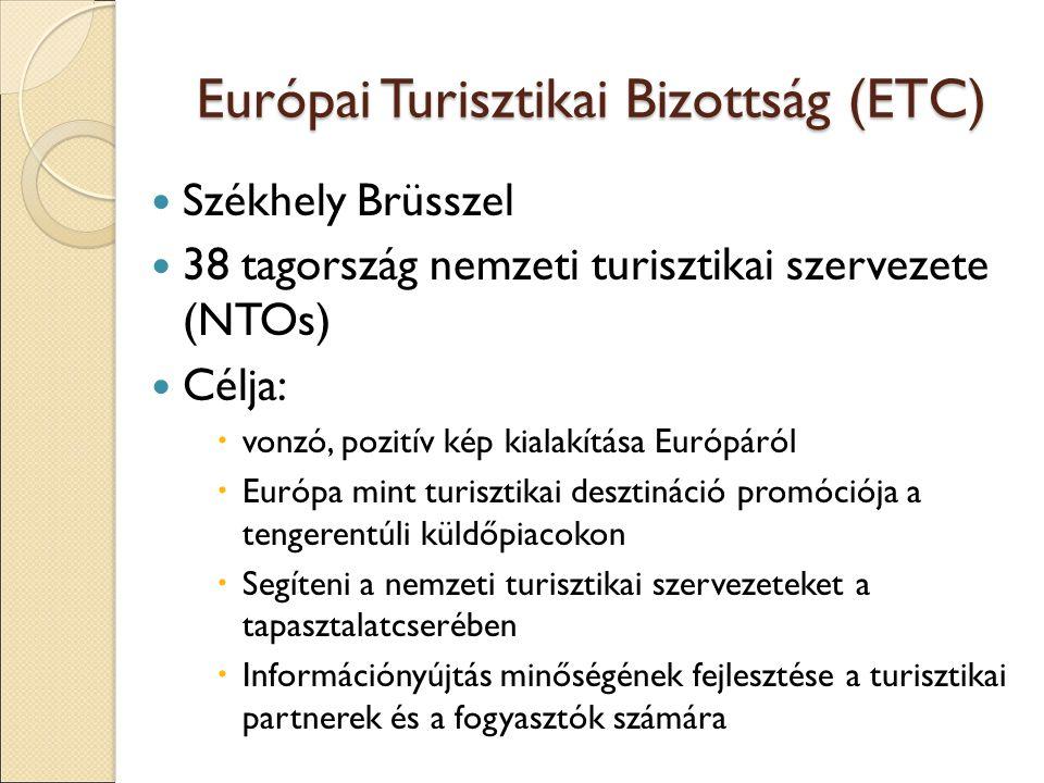 Európai Turisztikai Bizottság (ETC) Székhely Brüsszel 38 tagország nemzeti turisztikai szervezete (NTOs) Célja:  vonzó, pozitív kép kialakítása Európáról  Európa mint turisztikai desztináció promóciója a tengerentúli küldőpiacokon  Segíteni a nemzeti turisztikai szervezeteket a tapasztalatcserében  Információnyújtás minőségének fejlesztése a turisztikai partnerek és a fogyasztók számára