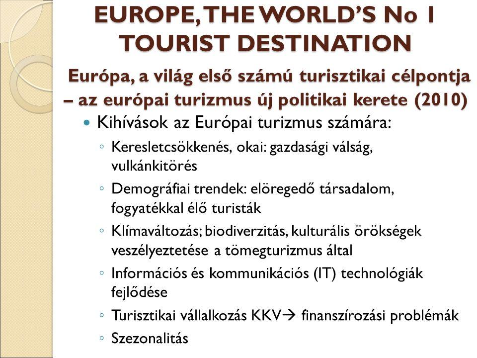 EUROPE, THE WORLD'S No 1 TOURIST DESTINATION Európa, a világ első számú turisztikai célpontja – az európai turizmus új politikai kerete (2010) Kihívás
