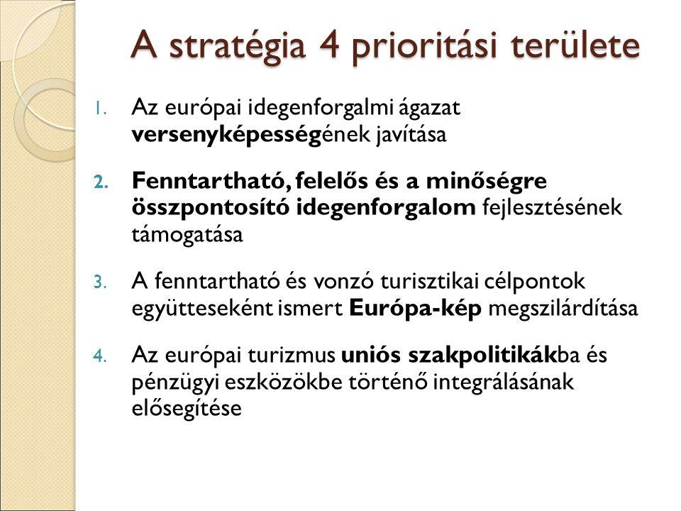 A stratégia 4 prioritási területe 1. Az európai idegenforgalmi ágazat versenyképességének javítása 2. Fenntartható, felelős és a minőségre összpontosí