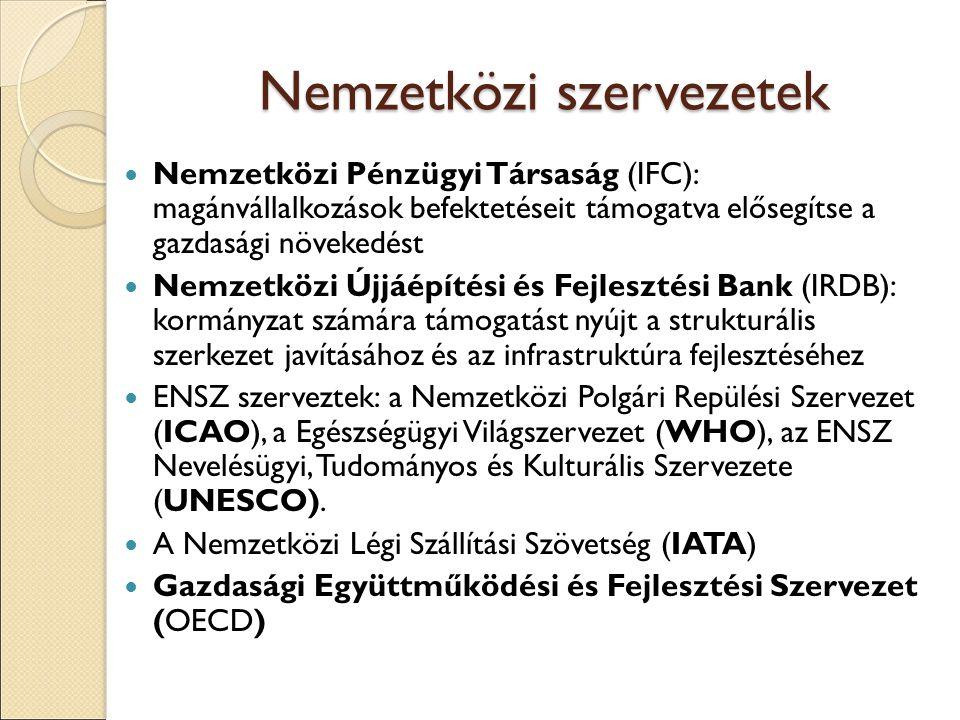 Nemzetközi szervezetek Nemzetközi Pénzügyi Társaság (IFC): magánvállalkozások befektetéseit támogatva elősegítse a gazdasági növekedést Nemzetközi Újjáépítési és Fejlesztési Bank (IRDB): kormányzat számára támogatást nyújt a strukturális szerkezet javításához és az infrastruktúra fejlesztéséhez ENSZ szerveztek: a Nemzetközi Polgári Repülési Szervezet (ICAO), a Egészségügyi Világszervezet (WHO), az ENSZ Nevelésügyi, Tudományos és Kulturális Szervezete (UNESCO).