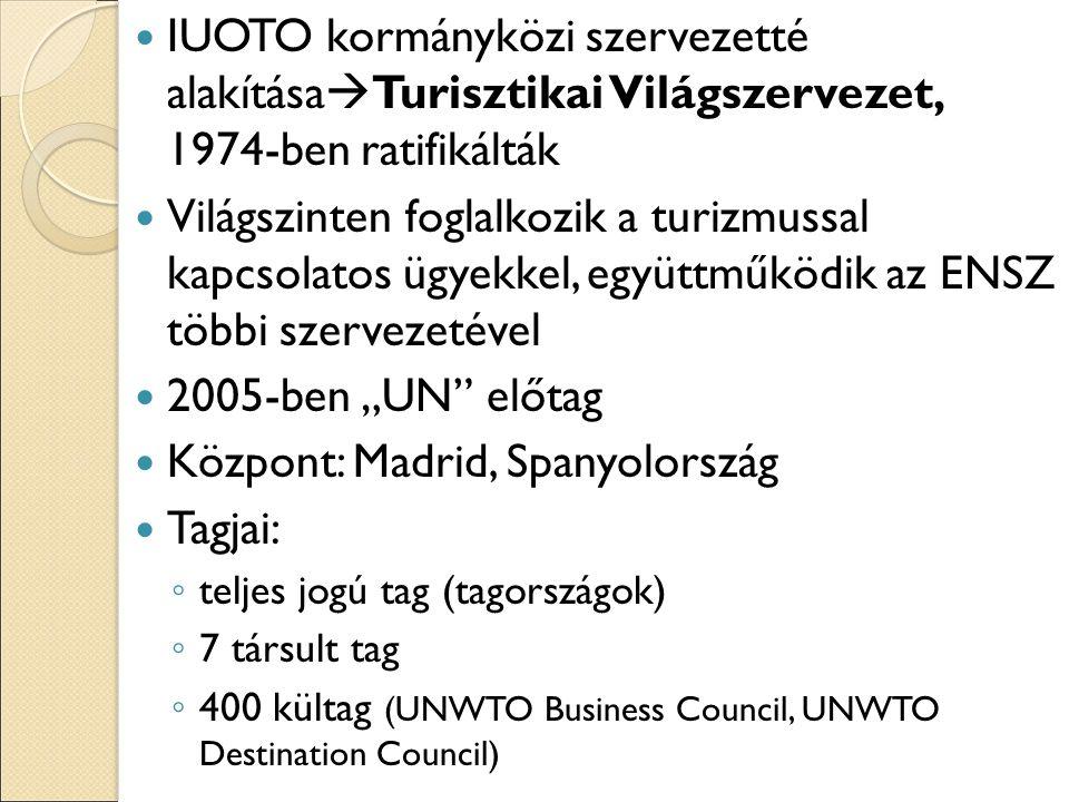 """IUOTO kormányközi szervezetté alakítása  Turisztikai Világszervezet, 1974-ben ratifikálták Világszinten foglalkozik a turizmussal kapcsolatos ügyekkel, együttműködik az ENSZ többi szervezetével 2005-ben """"UN előtag Központ: Madrid, Spanyolország Tagjai: ◦ teljes jogú tag (tagországok) ◦ 7 társult tag ◦ 400 kültag (UNWTO Business Council, UNWTO Destination Council)"""