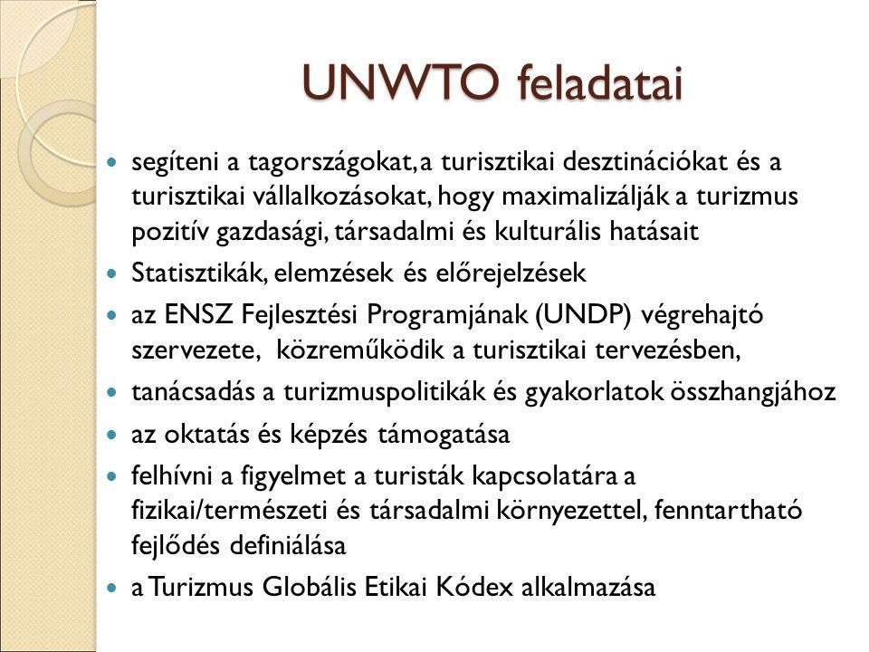 Az UNWTO szervezeti felépítése Az UNWTO testületei: ◦ Közgyűlés ◦ Végrehajtó Tanács ◦ Titkárság A szervezet munkája regionális és szakbizottságokban Legmagasabb fórum a Közgyűlés (2 évente) Az ülések között a Végrehajtó Tanács dönt (24 tag régiók szerint, EU 8 tag)