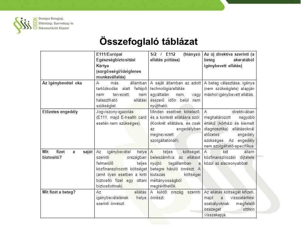 Összefoglaló táblázat E111/Európai Egészségbiztosítási Kártya (sürgősségi/ideiglenes munkavállalás) S/2 / E112 (hiányzó ellátás pótlása) Az új direktí