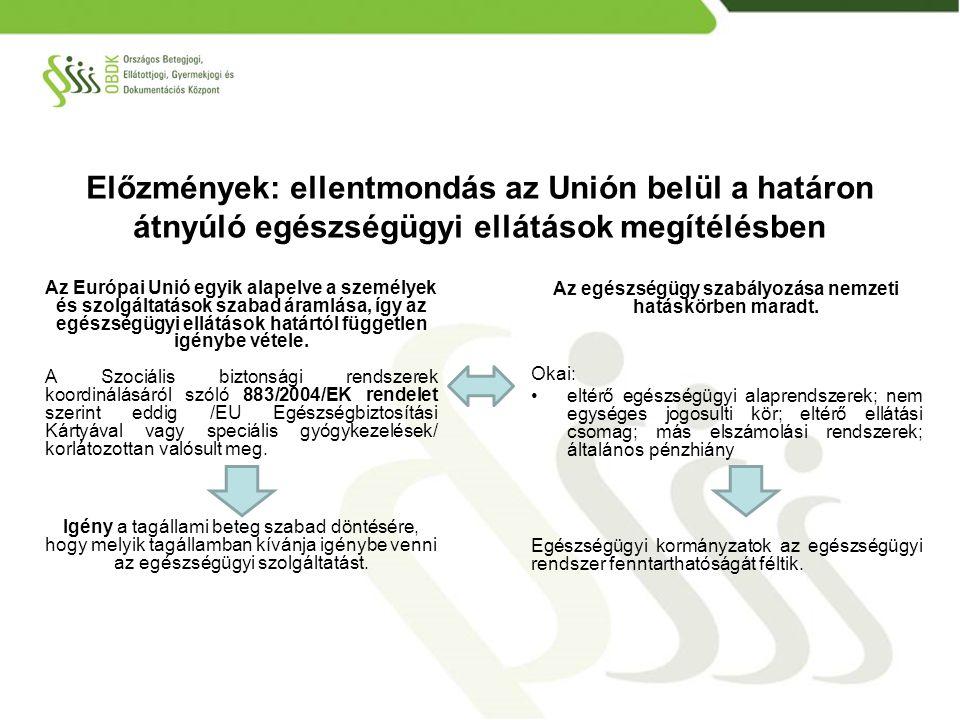 Túlnyomóan általános kérdések a jogosultságokról 90%-ban magyar betegek és egészségügyi szakemberek Mérsékelt, de folyamatos érdeklődés a rendszer iránt Méltányossági kérdések forrás: OBDK