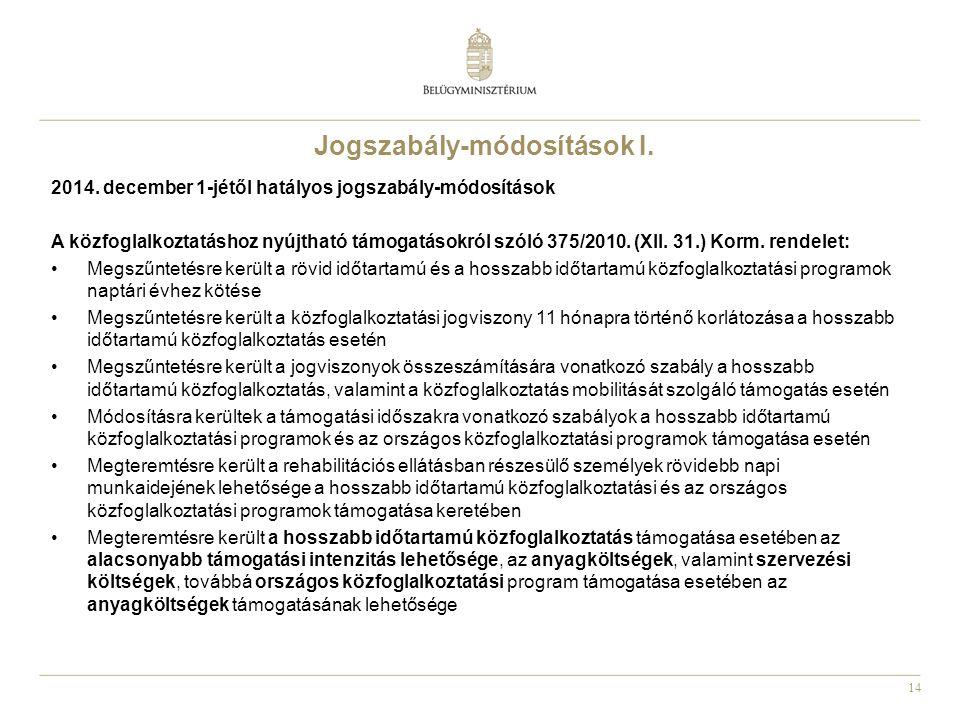 14 Jogszabály-módosítások I. 2014. december 1-jétől hatályos jogszabály-módosítások A közfoglalkoztatáshoz nyújtható támogatásokról szóló 375/2010. (X