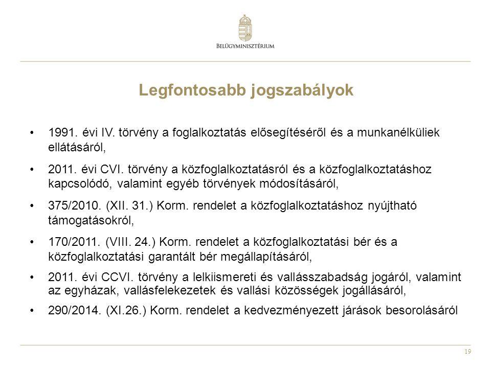 19 Legfontosabb jogszabályok 1991. évi IV. törvény a foglalkoztatás elősegítéséről és a munkanélküliek ellátásáról, 2011. évi CVI. törvény a közfoglal