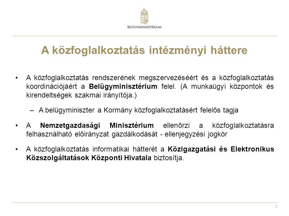 3 A közfoglalkoztatás rendszerének megszervezéséért és a közfoglalkoztatás koordinációjáért a Belügyminisztérium felel. (A munkaügyi központok és kire
