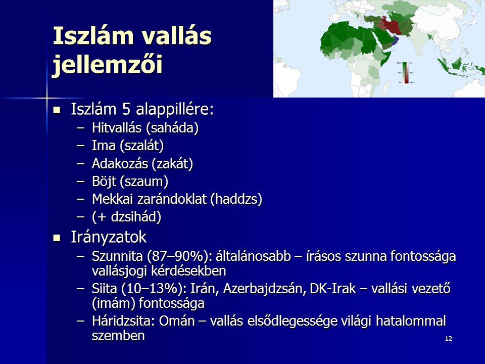 1212 Iszlám vallás jellemzői Iszlám 5 alappillére: Iszlám 5 alappillére: –Hitvallás (saháda) –Ima (szalát) –Adakozás (zakát) –Böjt (szaum) –Mekkai zarándoklat (haddzs) –(+ dzsihád) Irányzatok Irányzatok –Szunnita (87–90%): általánosabb – írásos szunna fontossága vallásjogi kérdésekben –Siita (10–13%): Irán, Azerbajdzsán, DK-Irak – vallási vezető (imám) fontossága –Háridzsita: Omán – vallás elsődlegessége világi hatalommal szemben