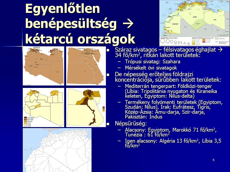 55 Egyenlőtlen benépesültség  kétarcú országok Száraz sivatagos – félsivatagos éghajlat  34 fő/km 2, ritkán lakott területek: Száraz sivatagos – félsivatagos éghajlat  34 fő/km 2, ritkán lakott területek: –Trópusi sivatag: Szahara –Mérsékelt övi sivatagok De népesség erőteljes földrajzi koncentrációja, sűrűbben lakott területek: De népesség erőteljes földrajzi koncentrációja, sűrűbben lakott területek: –Mediterrán tengerpart: Földközi-tenger (Líbia: Tripolitánia nyugaton és Kiraneika keleten, Egyiptom: Nílus-delta) –Termékeny folyómenti területek (Egyiptom, Szudán: Nílus), Irak: Eufrátesz, Tigris, Közép-Ázsia: Amu-darja, Szír-darja, Pakisztán: Indus Népsűrűség: Népsűrűség: –Alacsony: Egyiptom, Marokkó 71 fő/km 2, Tunézia : 61 fő/km 2 –Igen alacsony: Algéria 13 fő/km 2, Líbia 3,5 fő/km 2