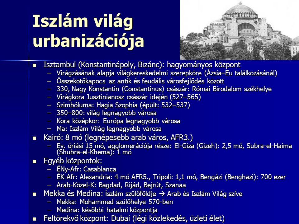 77 Koncentrált városhierarchia Rang–nagyság szabály Rang–nagyság szabály A városhálózat koncentrációja A városhálózat koncentrációja