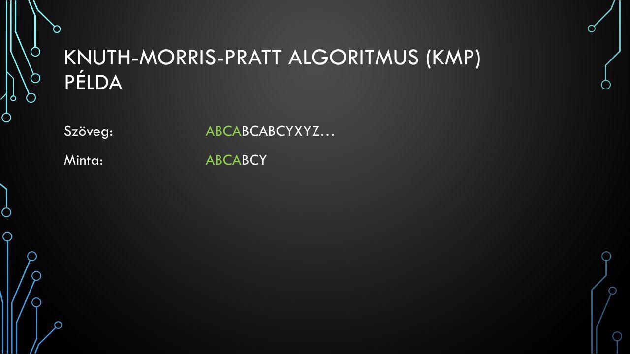 KNUTH-MORRIS-PRATT ALGORITMUS (KMP) PÉLDA Szöveg: ABCABCABCYXYZ… Minta: ABCABCY
