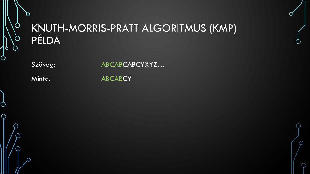 KNUTH-MORRIS-PRATT ALGORITMUS (KMP) PÉLDA Szöveg:ABCABCABCYXYZ… Minta: ABCABCY