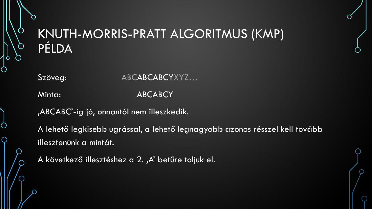 KNUTH-MORRIS-PRATT ALGORITMUS (KMP) PÉLDA Szöveg:ABCABCABCYXYZ… Minta: ABCABCY 'ABCABC'-ig jó, onnantól nem illeszkedik.