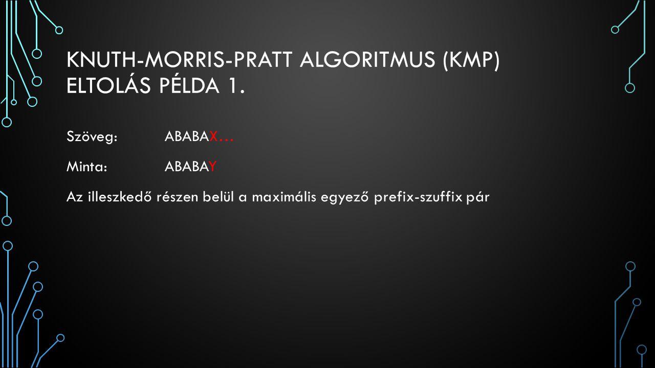 KNUTH-MORRIS-PRATT ALGORITMUS (KMP) ELTOLÁS PÉLDA 1. Szöveg: ABABAX… Minta: ABABAY Az illeszkedő részen belül a maximális egyező prefix-szuffix pár