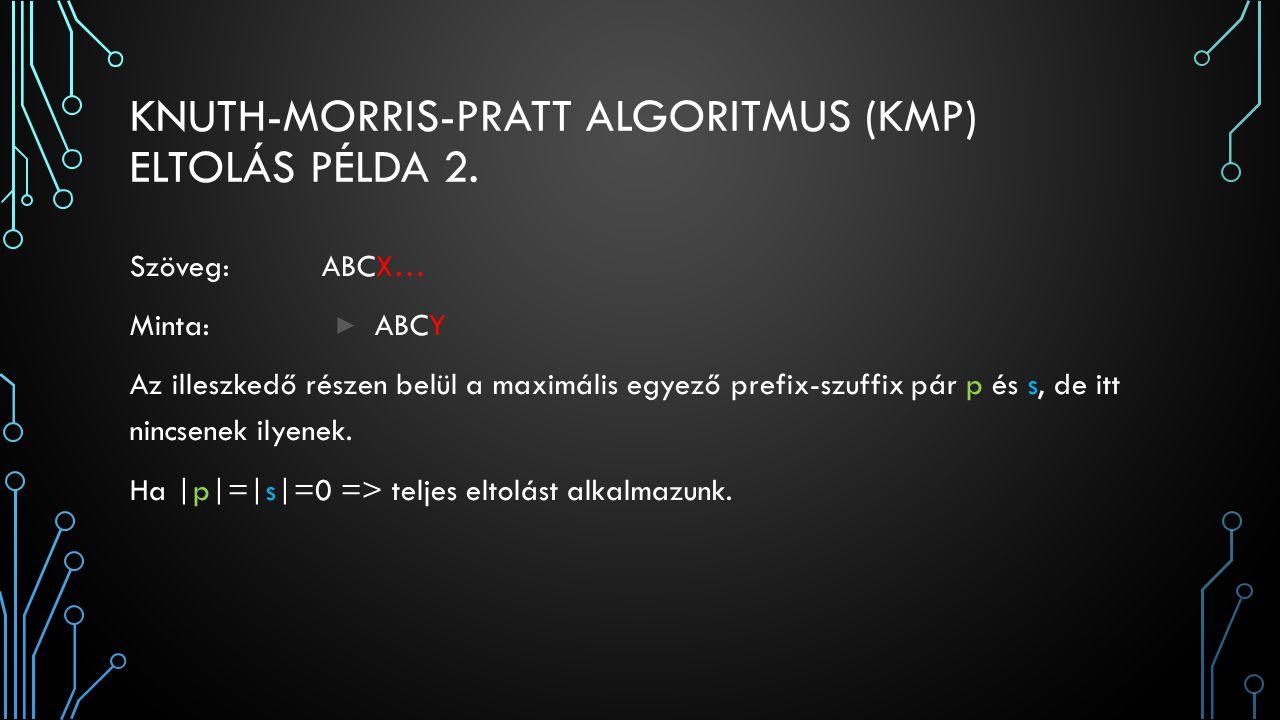 KNUTH-MORRIS-PRATT ALGORITMUS (KMP) ELTOLÁS PÉLDA 2. Szöveg: ABCX… Minta: ABCY Az illeszkedő részen belül a maximális egyező prefix-szuffix pár p és s