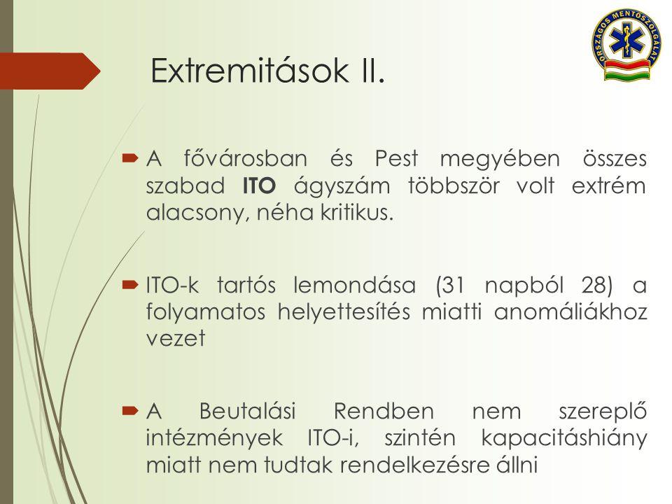 Extremitások II.