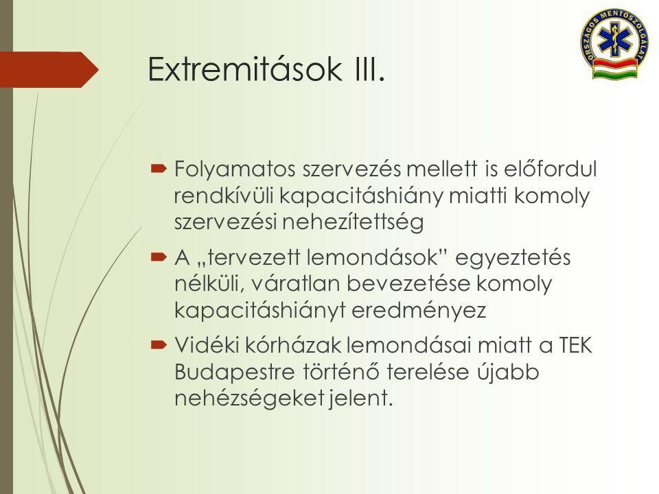 Extremitások III.