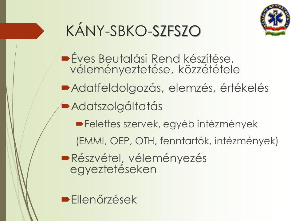 SZFSZO KÁNY-SBKO-SZFSZO  Éves Beutalási Rend készítése, véleményeztetése, közzététele  Adatfeldolgozás, elemzés, értékelés  Adatszolgáltatás  Felettes szervek, egyéb intézmények (EMMI, OEP, OTH, fenntartók, intézmények)  Részvétel, véleményezés egyeztetéseken  Ellenőrzések