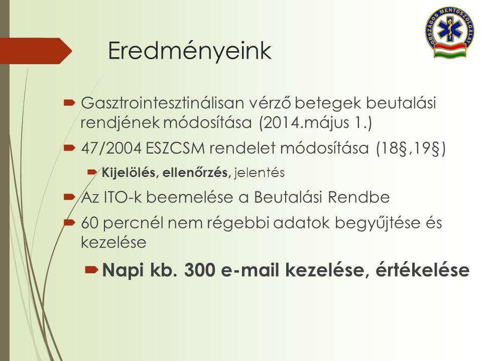 Eredményeink  Gasztrointesztinálisan vérző betegek beutalási rendjének módosítása (2014.május 1.)  47/2004 ESZCSM rendelet módosítása (18§,19§)  Kijelölés, ellenőrzés, jelentés  Az ITO-k beemelése a Beutalási Rendbe  60 percnél nem régebbi adatok begyűjtése és kezelése  Napi kb.