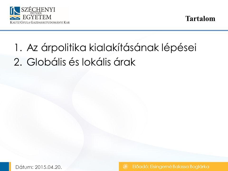 1.Az árpolitika kialakításának lépései 2.Globális és lokális árak Tartalom Előadó: Eisingerné Balassa Boglárka Dátum: 2015.04.20.