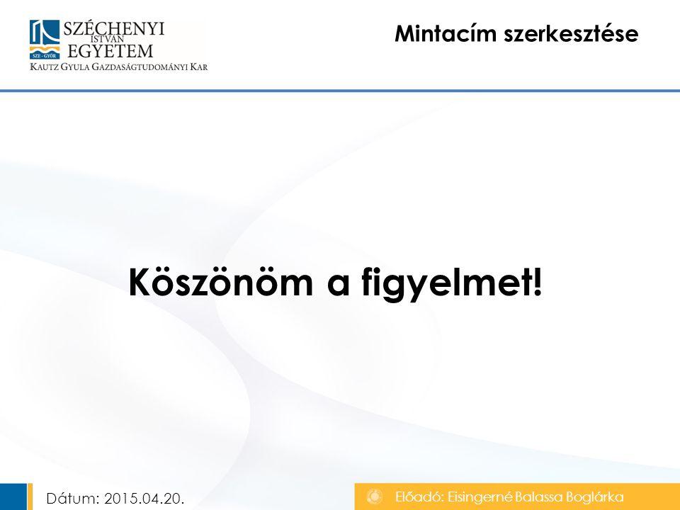 Mintacím szerkesztése Köszönöm a figyelmet! Előadó: Eisingerné Balassa Boglárka Dátum: 2015.04.20.