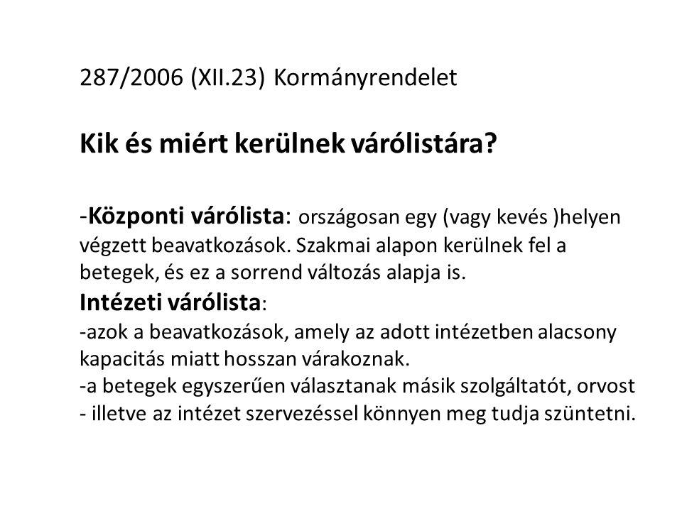 287/2006 (XII.23) Kormányrendelet Kik és miért kerülnek várólistára.