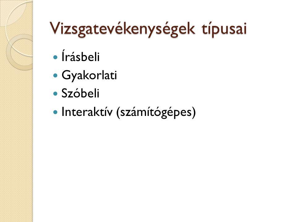 Vizsgatevékenységek típusai Írásbeli Gyakorlati Szóbeli Interaktív (számítógépes)