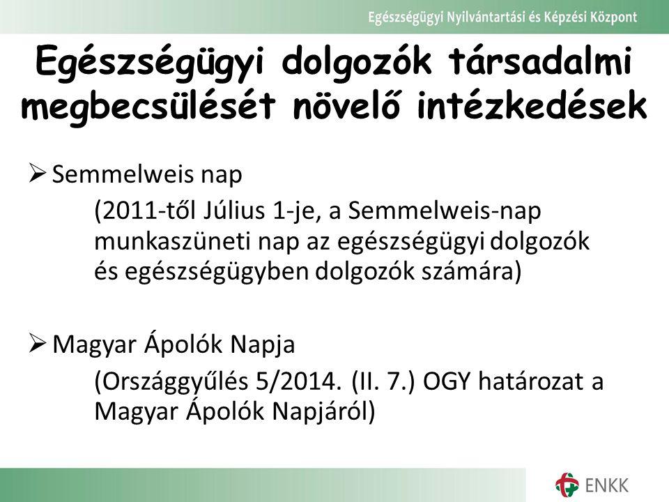 Egészségügyi dolgozók társadalmi megbecsülését növelő intézkedések  Semmelweis nap (2011-től Július 1-je, a Semmelweis-nap munkaszüneti nap az egészs