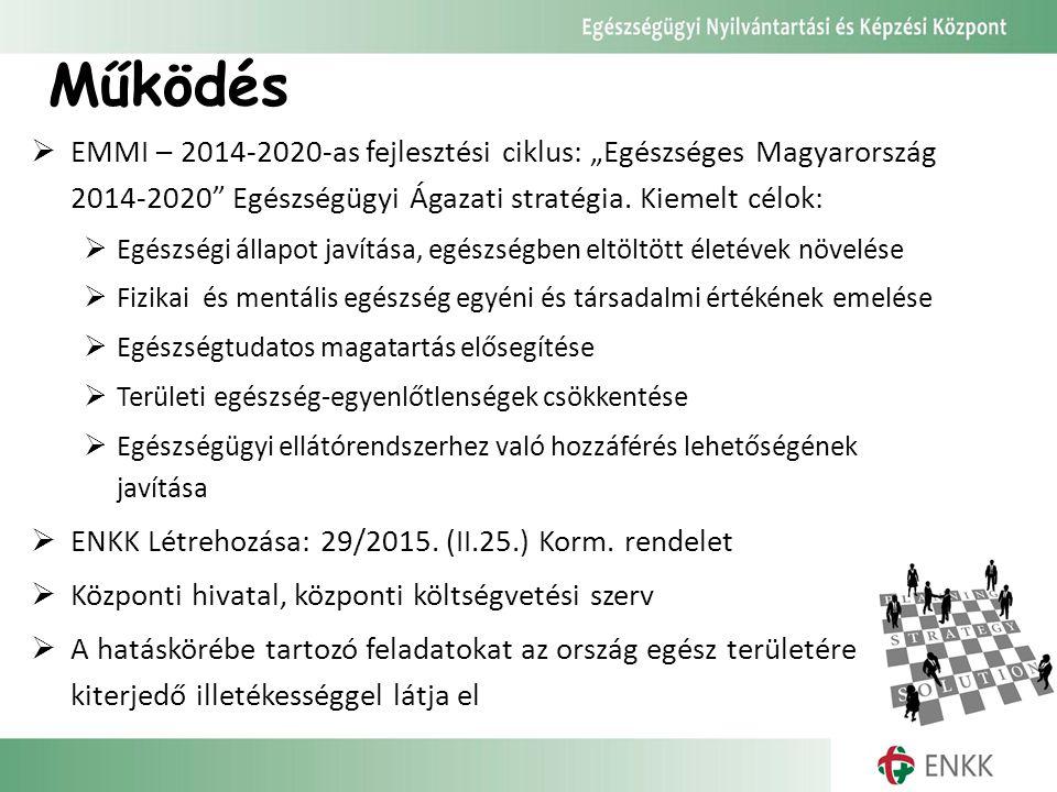 """Működés  EMMI – 2014-2020-as fejlesztési ciklus: """"Egészséges Magyarország 2014-2020"""" Egészségügyi Ágazati stratégia. Kiemelt célok:  Egészségi állap"""