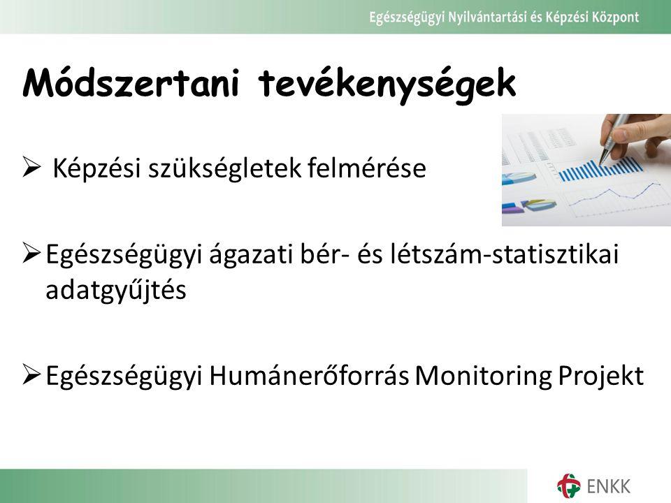 Módszertani tevékenységek  Képzési szükségletek felmérése  Egészségügyi ágazati bér- és létszám-statisztikai adatgyűjtés  Egészségügyi Humánerőforrás Monitoring Projekt