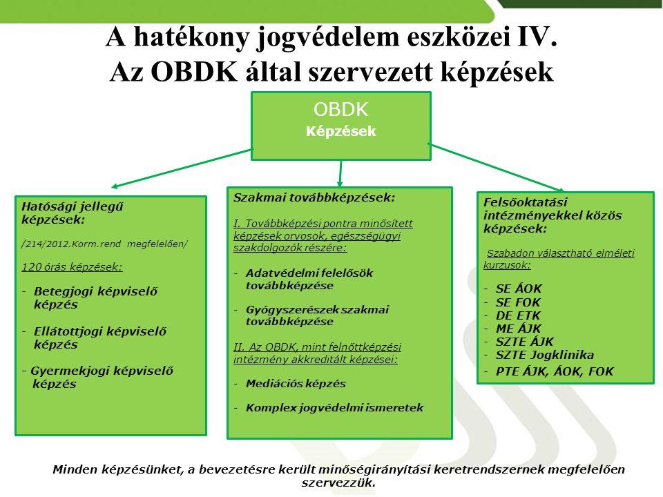 A hatékony jogvédelem eszközei IV. Az OBDK által szervezett képzések OBDK Képzések Hatósági jellegű képzések: / 214/2012.Korm.rend megfelelően/ 120 ór