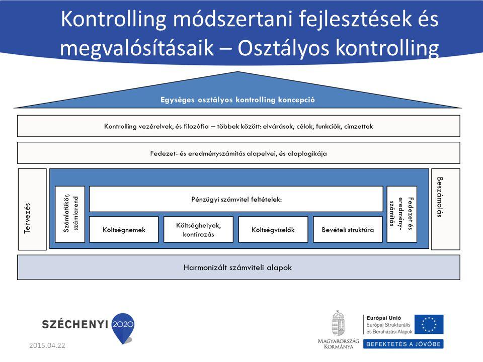 Kontrolling módszertani fejlesztések és megvalósításaik – Osztályos kontrolling 2015.04.22